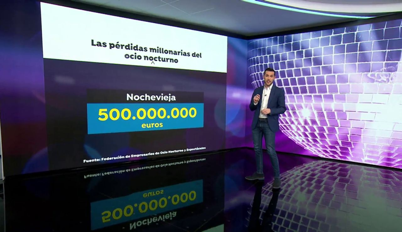 Pérdidas millonarias para el ocio nocturno por la pandemia del coronavirus