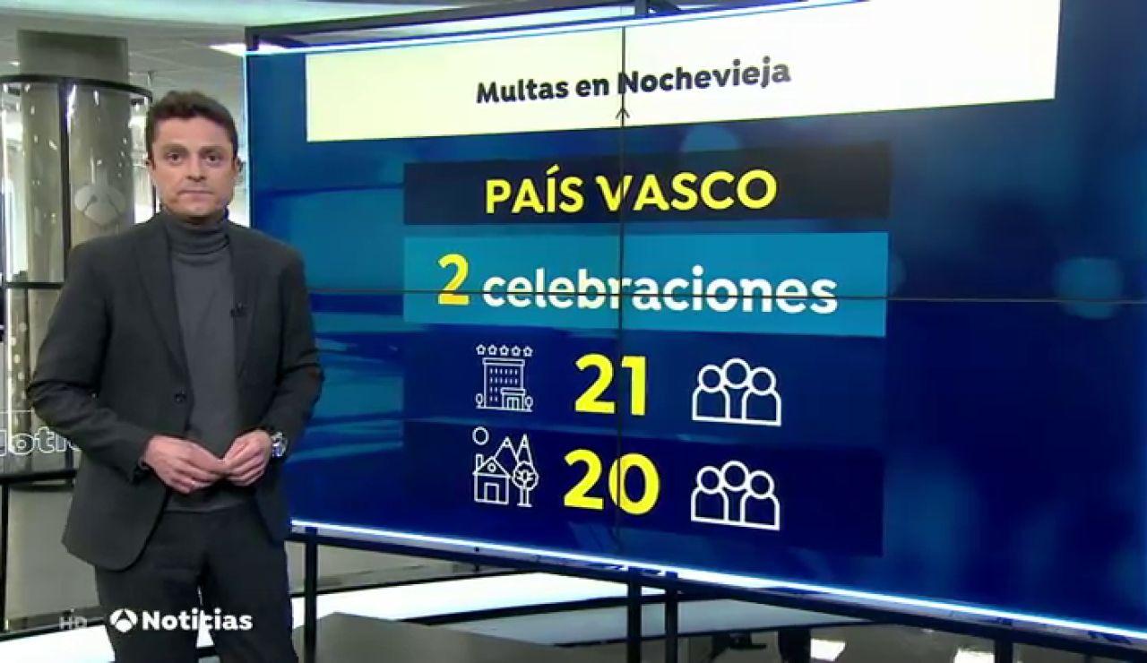 Exceso de aforo, intoxicaciones etílicas y 185 fiestas ilegales en Madrid tras una Nochevieja con la mitad de incidencias