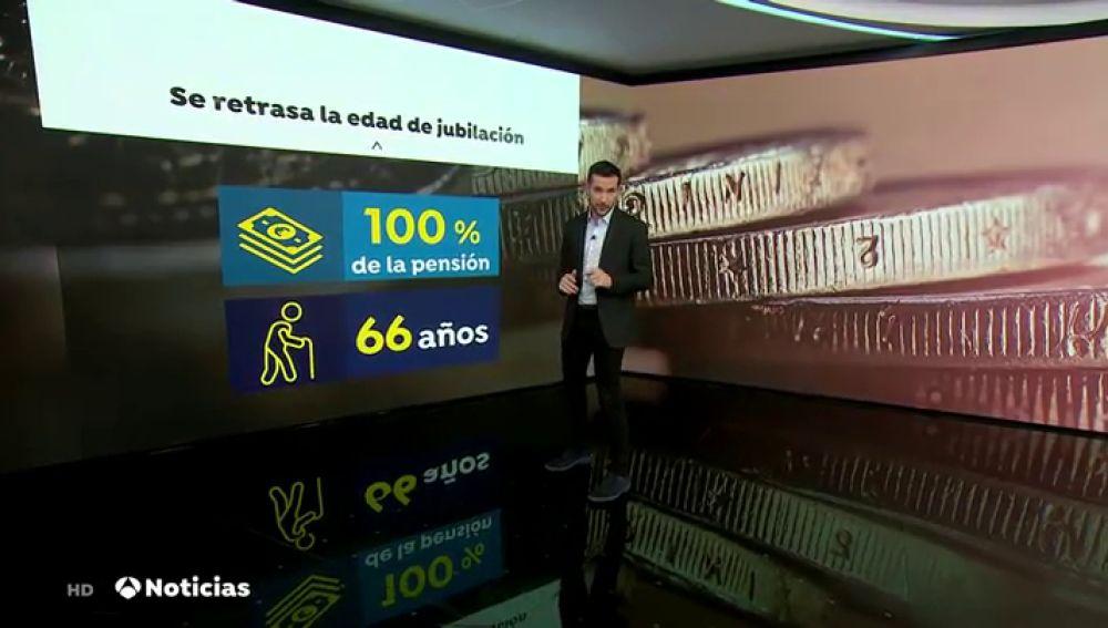 A partir de hoy la edad de jubilación en España aumenta hasta los 66 años