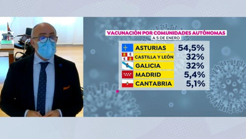 Miguel Rodriguez, consejero salud cantabria