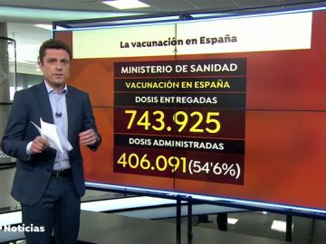 Sólo el 54,6% de las vacunas contra el coronavirus recibidas han sido administradas