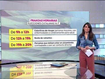 Protocolo elecciones en Cataluña