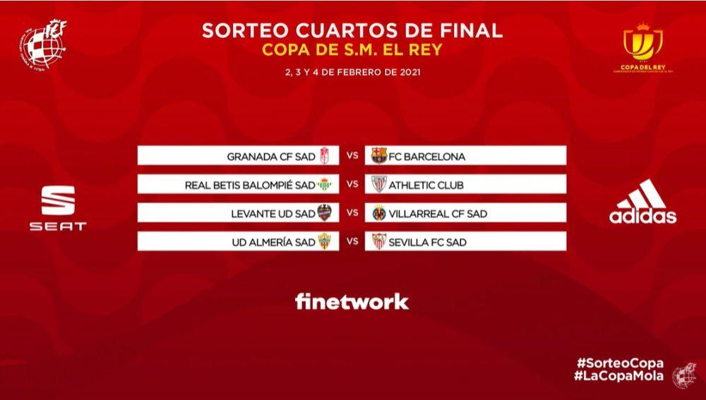 Sorteo de la Copa del Rey 2021: Cruces y calendario de cuartos de final