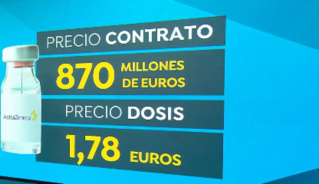 Un fallo técnico revela el precio pactado de Bruselas con AstraZeneca por la vacuna contra el coronavirus: 870 millones de euros