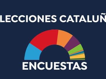 Encuesta elecciones Cataluña 2021: ERC ganaría las elecciones según un sondeo del CEO