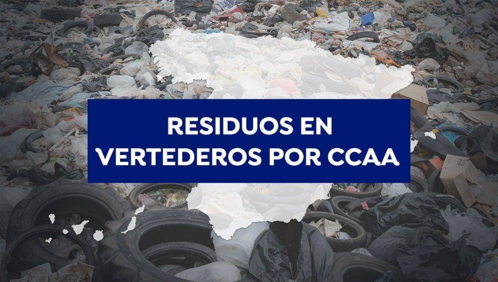 Residuos en vertederos por CCAA