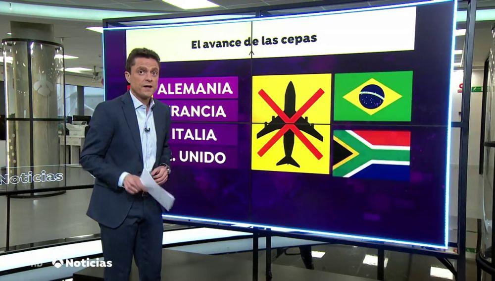 Alemania, Francia, Italia y Reino Unido, junto a España, prohíben los vuelos procedentes de Sudáfrica y Brasil