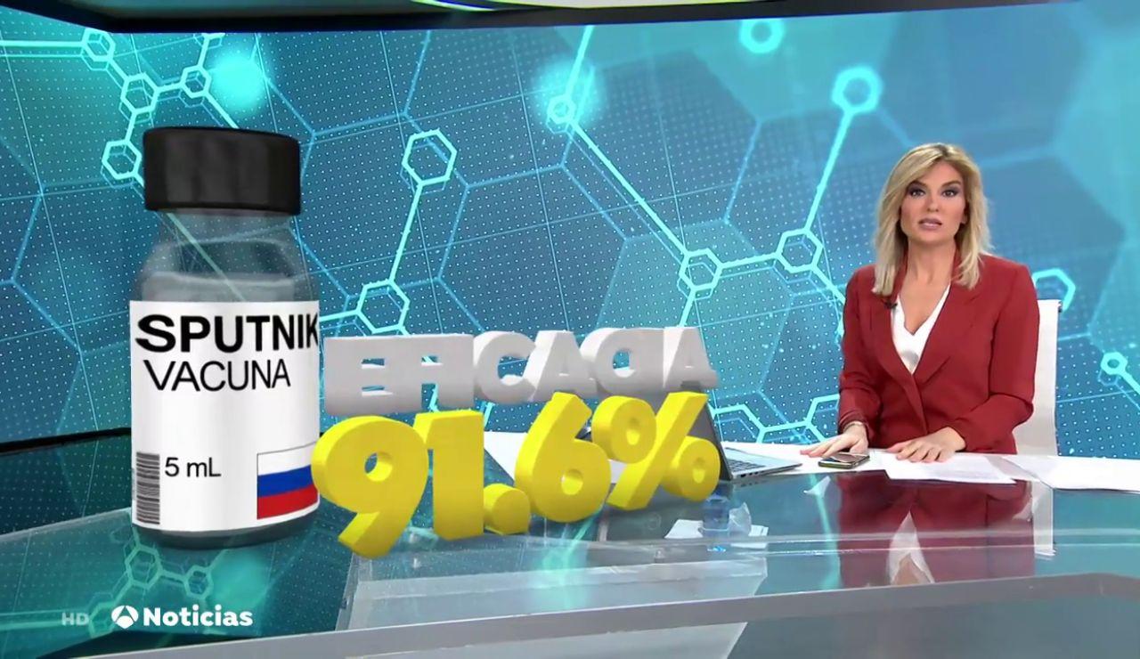 Un estudio revela que la vacuna rusa Sputnik V logra una eficacia del 91,6%