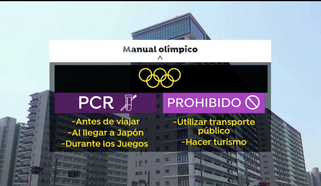 Manual Olímpico