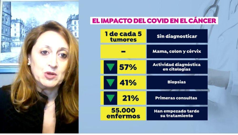 Las otras víctimas del coronavirus.