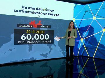 Primer confinamiento Europa por coronavirus