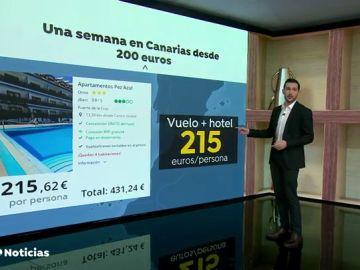 Grandes ofertas de vuelo y alojamiento para viajar a Canarias en Semana Santa
