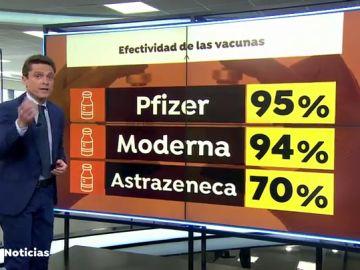 Los alemanes recelan de la vacuna de AstraZeneca por su eficacia contra el coronavirus