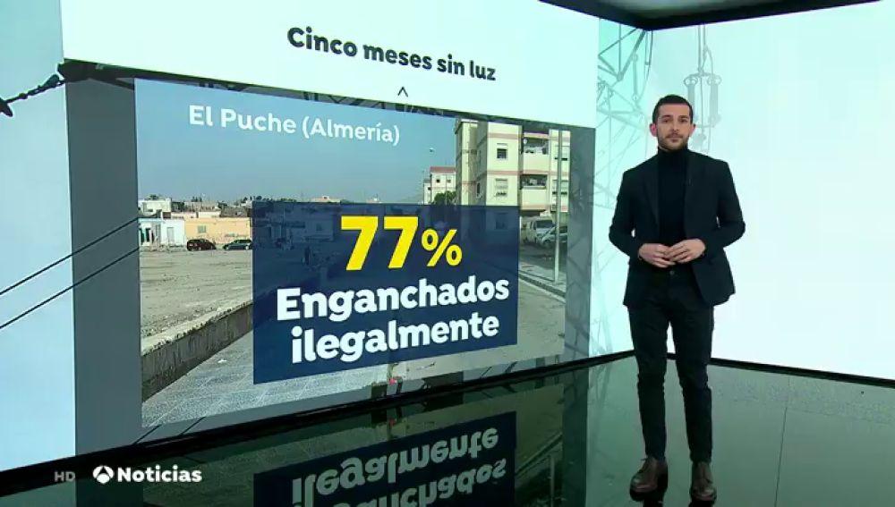 Los vecinos de El Puche (Almería) protestan tras cuatro meses sin luz por enganches ilegales