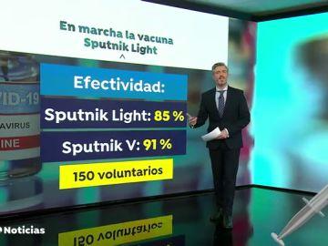 sputnit