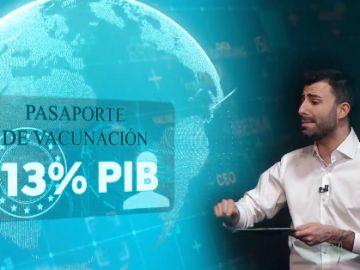 Sigue el debate por el pasaporte de vacunación, que se espera que llegue a España antes de verano