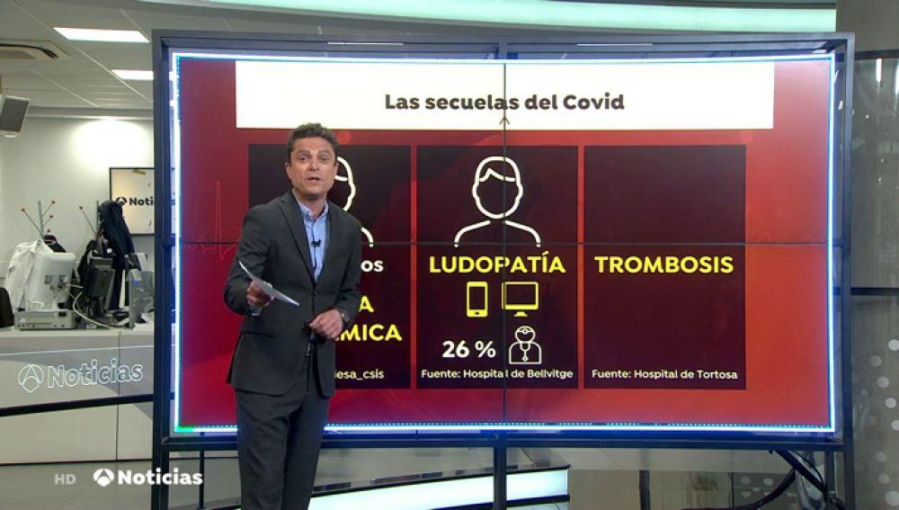 Depresión, fatiga, irritabilidad y adicciones, algunas de las secuelas del coronavirus entre los jóvenes y adolescentes