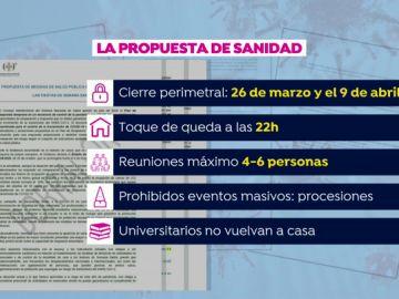 El documento de Sanidad para evitar desplazamientos, procesiones y la vuelta a casa de los universitarios en Semana Santa