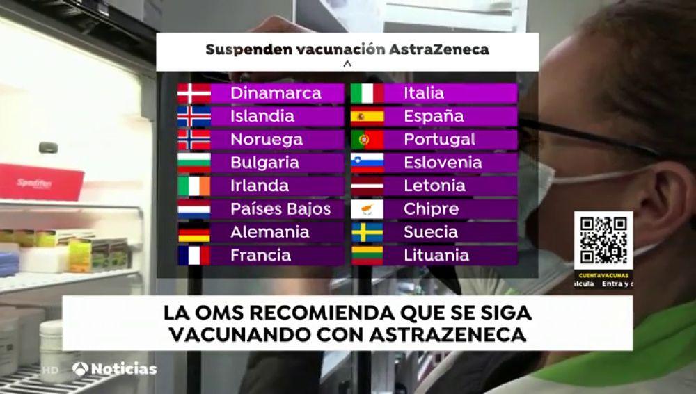 Los más de 30 casos de trombosis paralizan la administración de 70 millones de vacunas de AstraZeneca en la Unión Europea