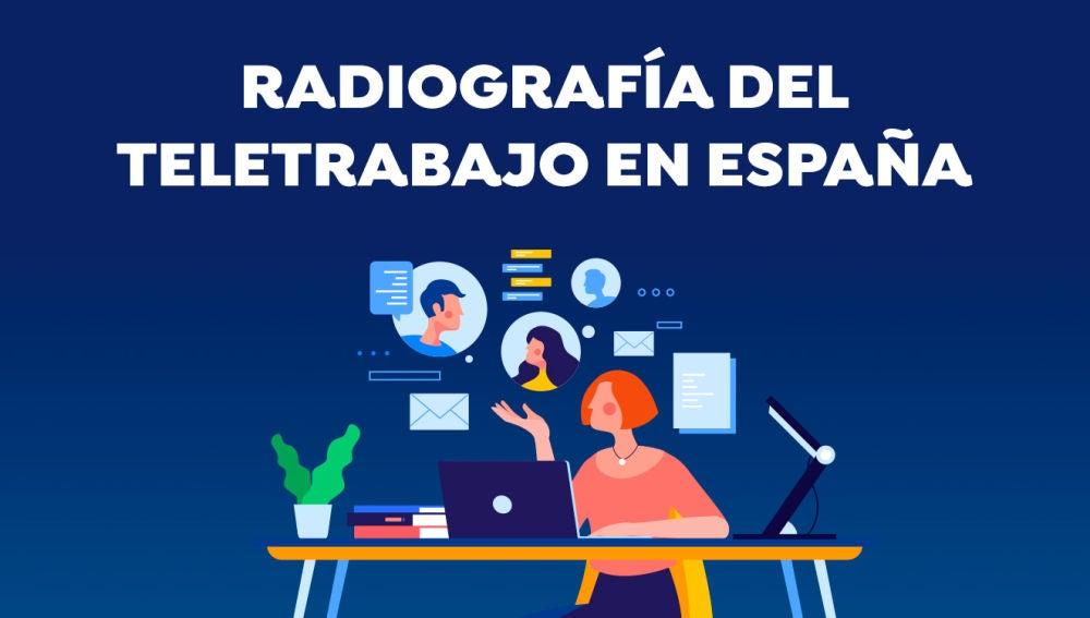 Radiografía del teletrabajo en España