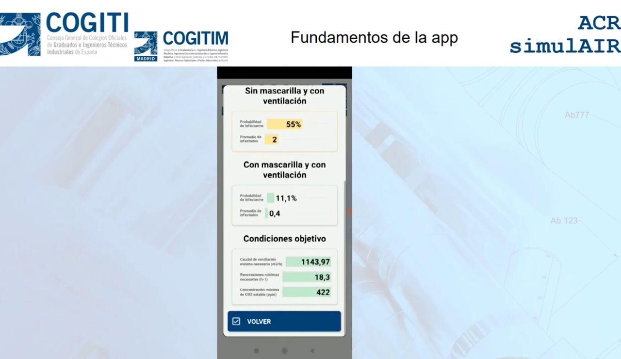 Así funciona la app diseñada por ingenieros españoles para minimizar el riesgo de contagio por coronavirus