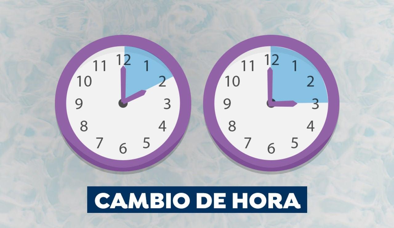 Cambio de hora 2021: Horario de verano