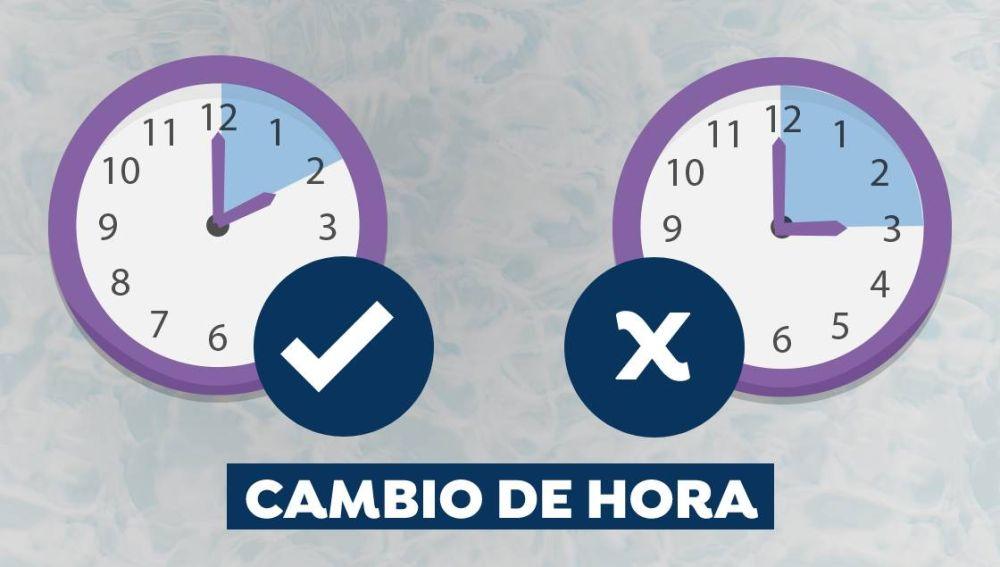 Cambio de hora: ¿A favor o en contra?