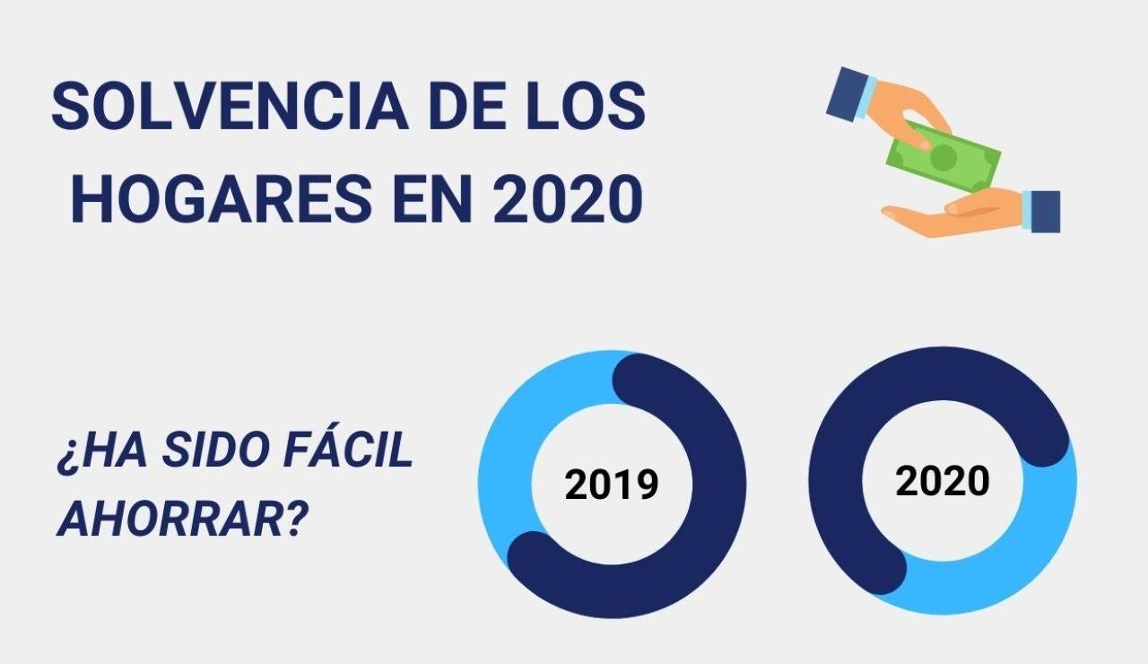 Solvencia familias 2020