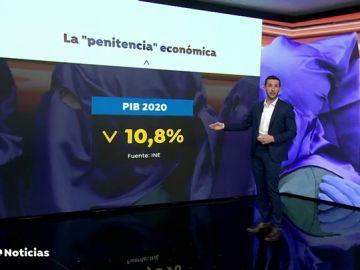 El INE rebaja la caída del PIB en 2020 al 10,8%