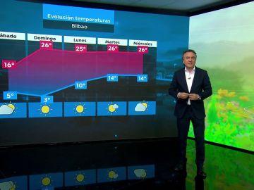 La previsión del tiempo hoy: Temperaturas suaves con máximas de hasta 25º en el sur