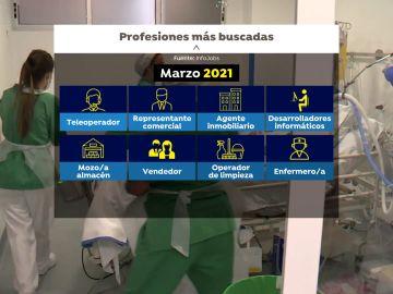 Las 8 profesiones más demandadas en España a día de hoy