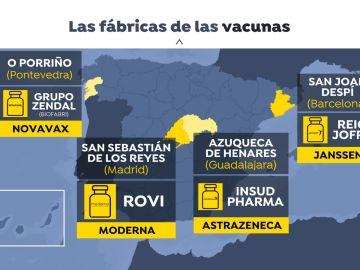 Fábricas de vacunas contra el covid-19