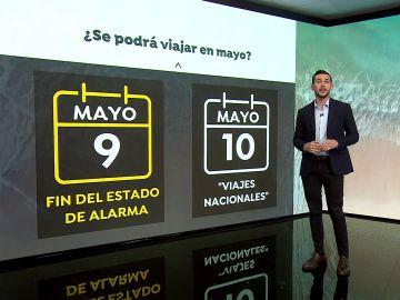 ¿Podremos viajar por España a partir del 9 de mayo?
