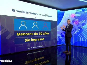 El Banco de España asegura que los ERTE no han beneficiado a los jóvenes
