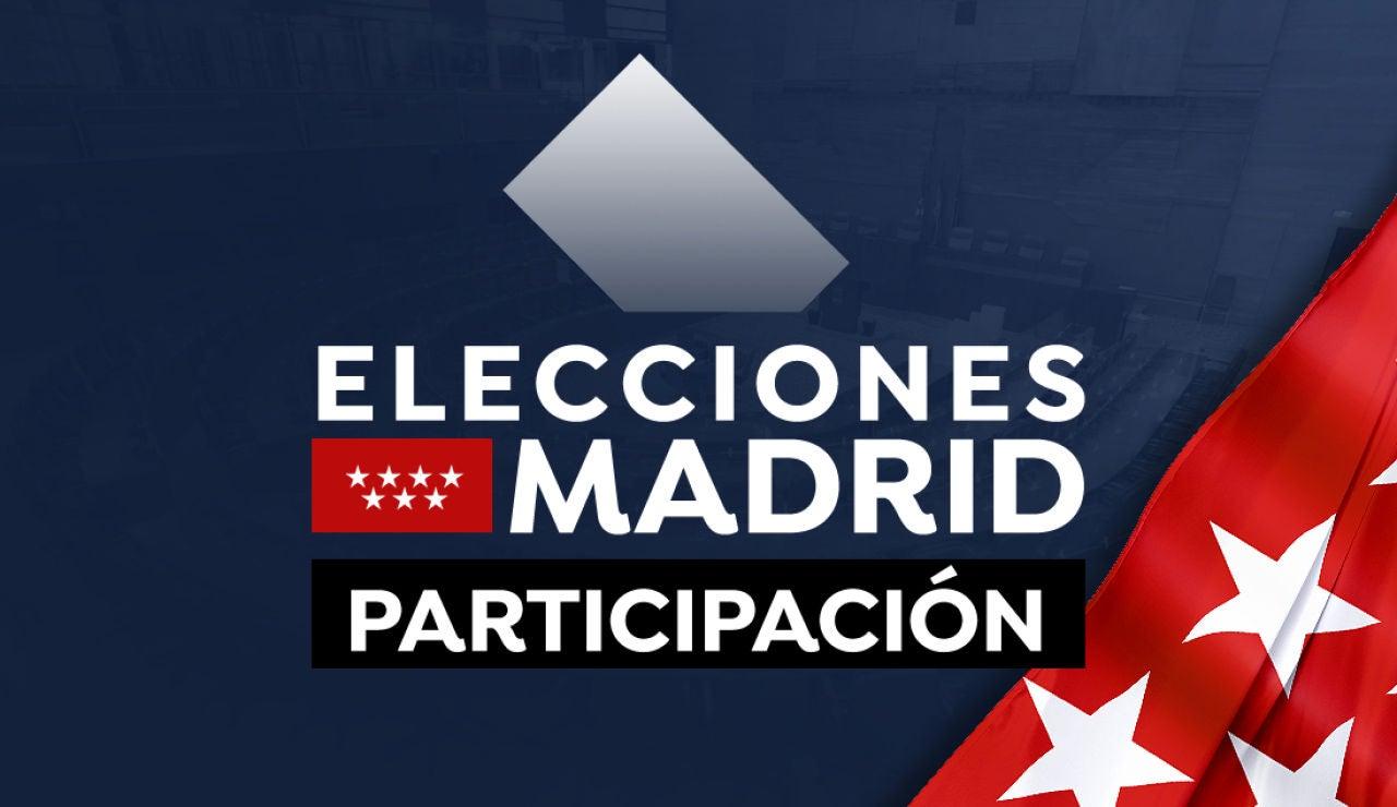Participación en las elecciones de Madrid 2021