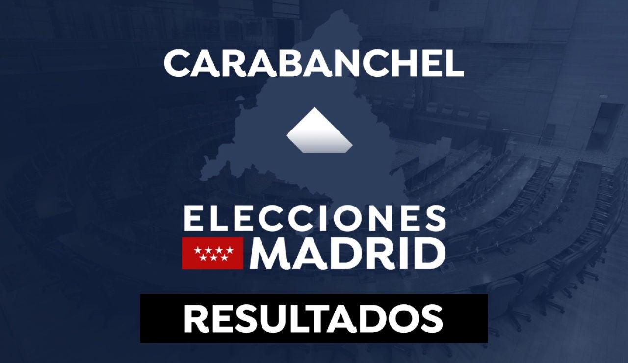 Resultado en Carabanchel de las elecciones a la Comunidad de Madrid