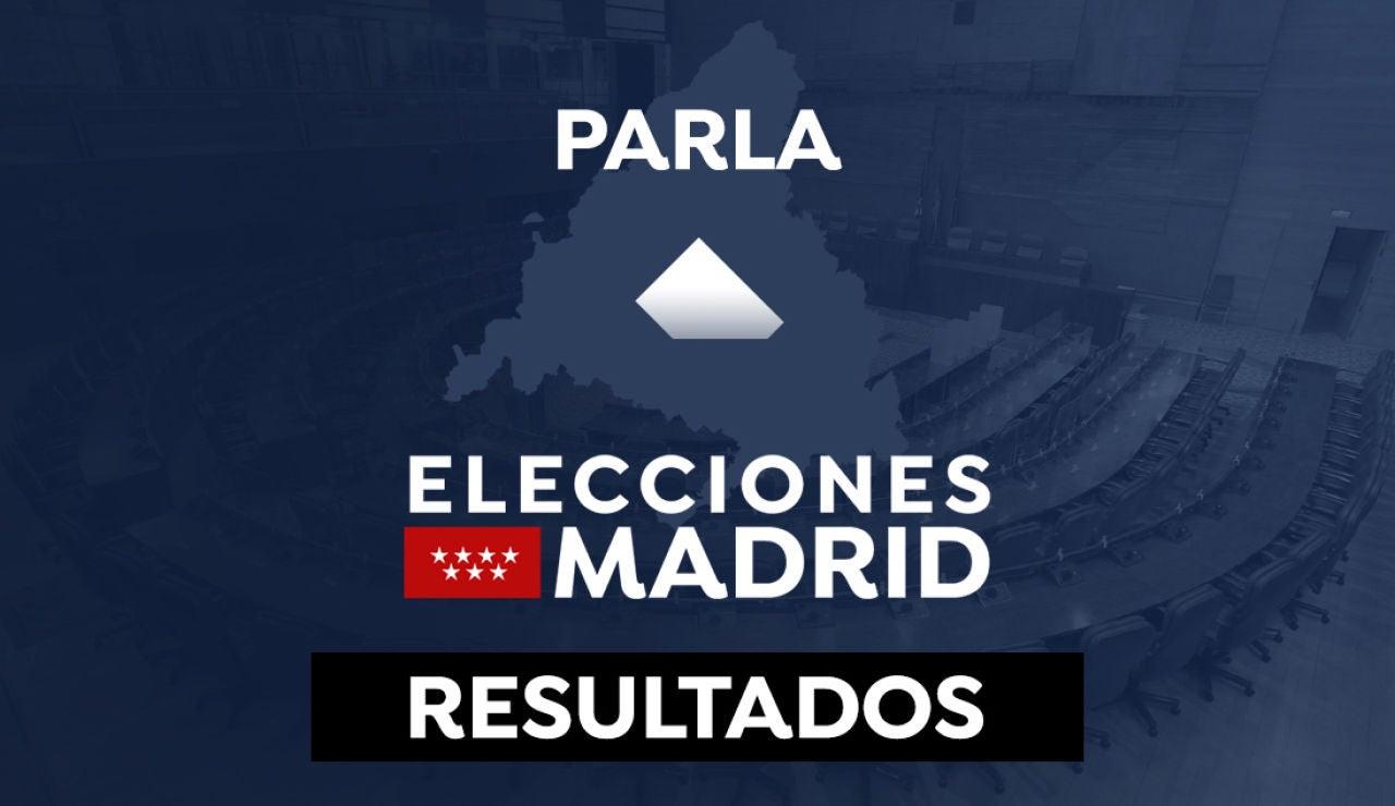 Resultado en Parla de las elecciones a la Comunidad de Madrid