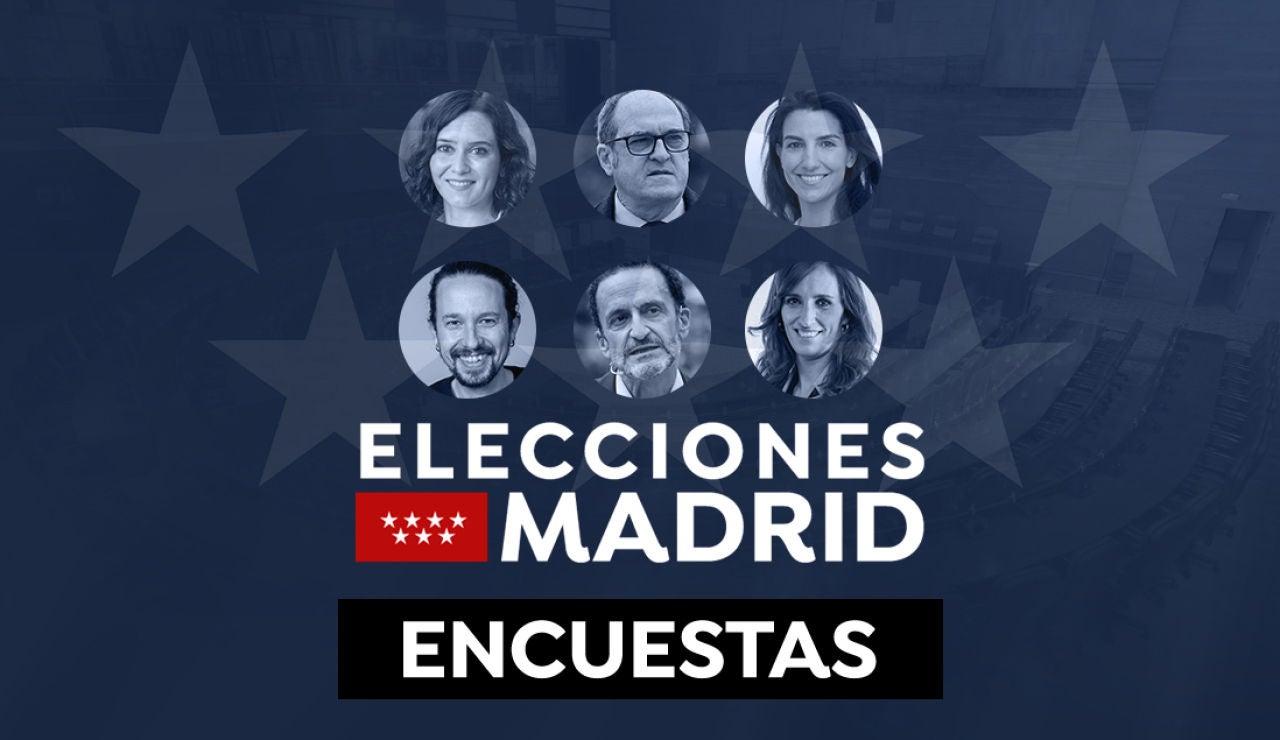 Este será el resultado de las elecciones de Madrid según las últimas encuestas y sondeos