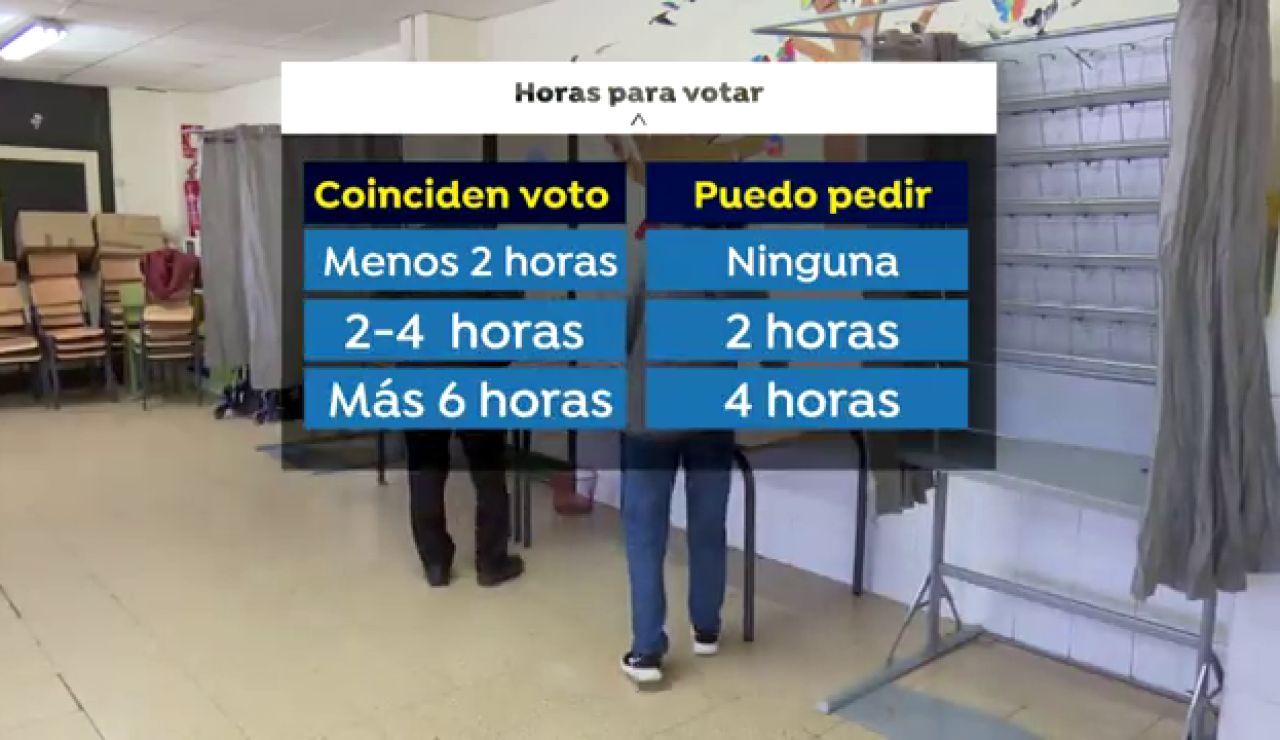 Dudas entre los trabajadores para las elecciones de Madrid 2021: ¿Cuántas horas tengo para votar?