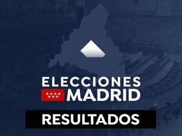 Resultado de las elecciones en la ciudad de Madrid en 2021