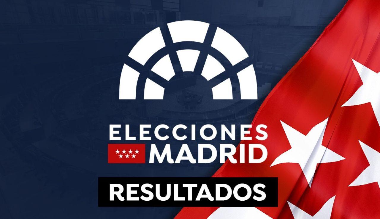 Asamblea de Madrid 2021