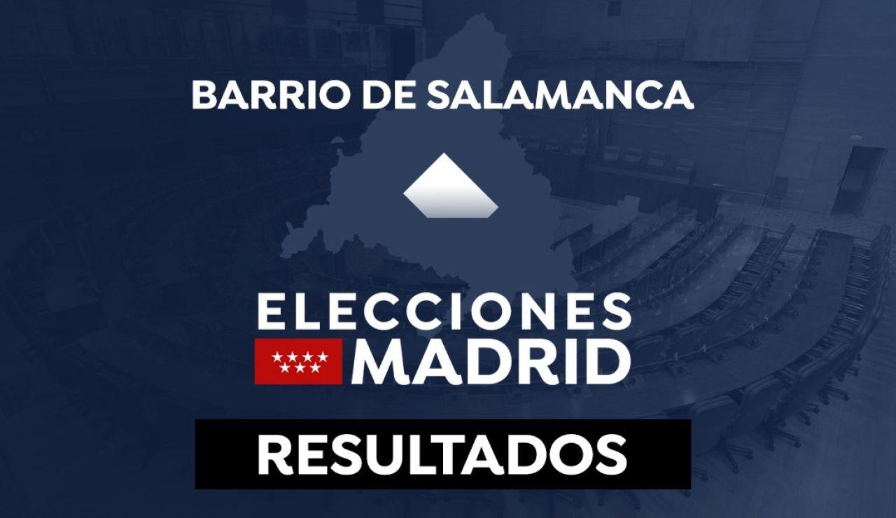 Resultado de las elecciones de Madrid en el barrio de Salamanca en 2021: Escrutinio en directo