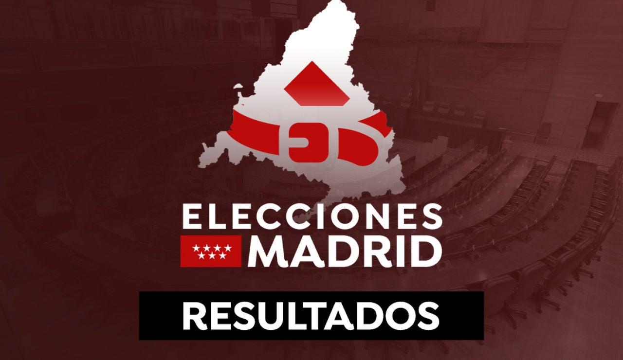 Resultados de las elecciones de Madrid 2021 en el 'cinturón rojo'