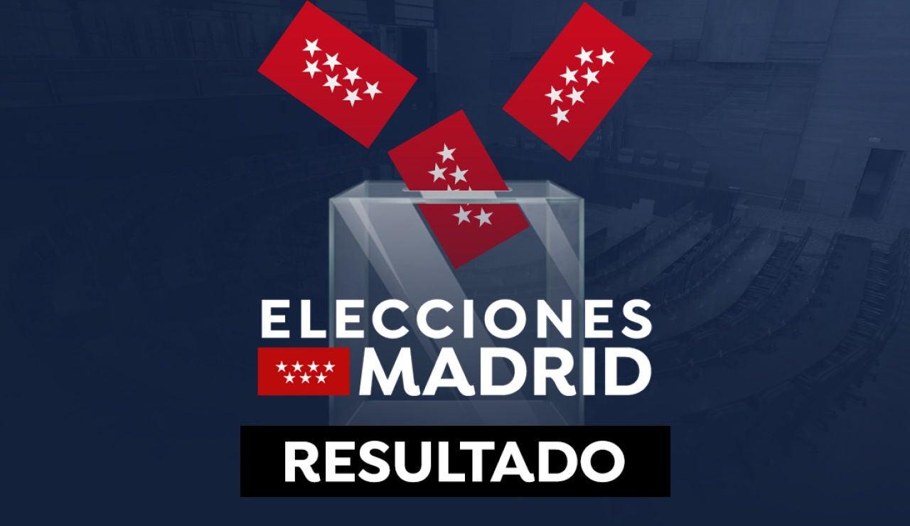 Resultado de las elecciones en la Comunidad de Madrid 2021