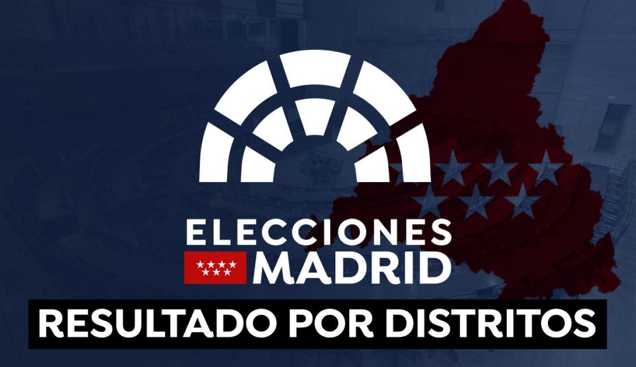 Resultado de las Elecciones de Madrid por distritos