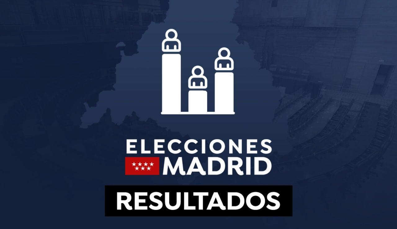 Este fue el resultado de las anteriores elecciones de Madrid