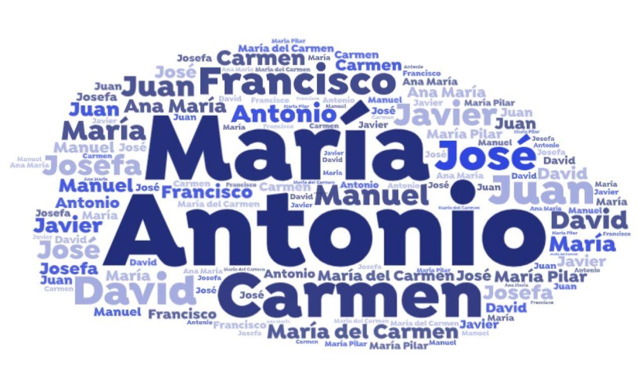 Los nombres más comunes en España, por provincias