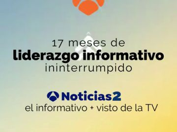 Antena 3 Noticias amplía su liderazgo absoluto durante 17 meses consecutivos