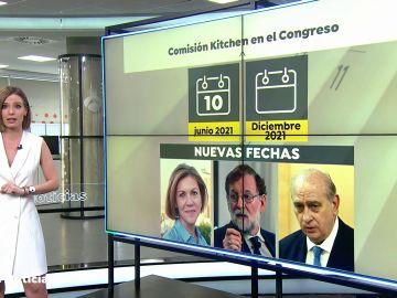 ¿Cómo queda el calendario de la 'Kitchen' con Mariano Rajoy y Fernández Díaz tras la imputación de Dolores Cospedal?