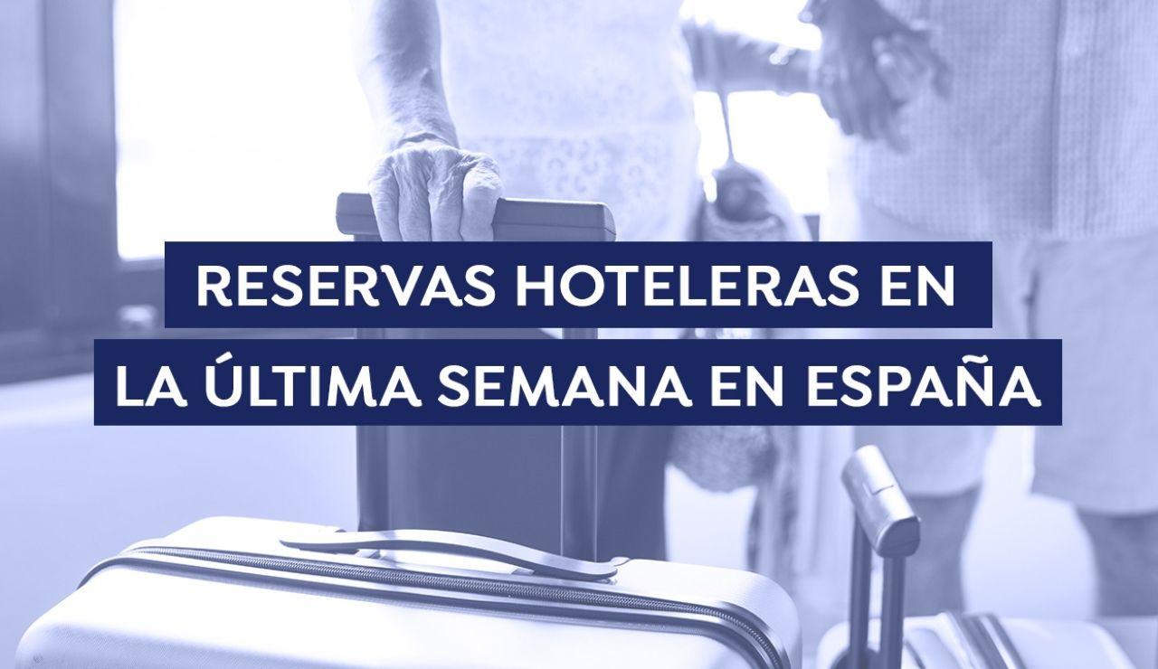 Reservas hoteleras en España